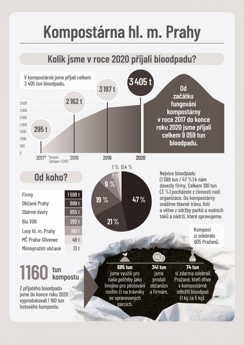 vz_2020.indd